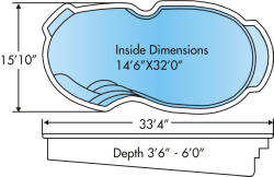 Pegasus Fiberglass Swimming Pool Pricing