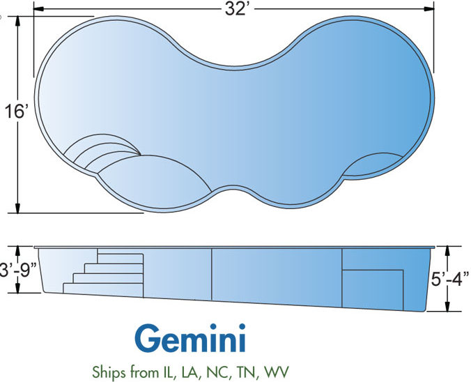 Gemini Trilogy Fiberglass Pricing