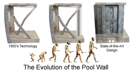 Pool Wall Evolution MN